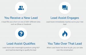 Liondesk Lead Assist Flow